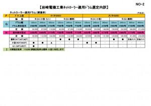 岩崎ネットローラー選定要領書2-001