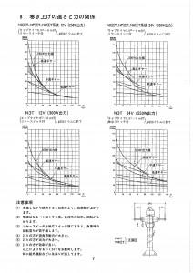 岩崎ネットローラー取説_PAGE0008